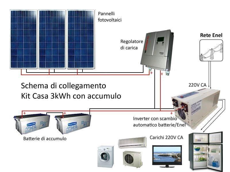 Impianti ad isola for Schema impianto solare termico fai da te